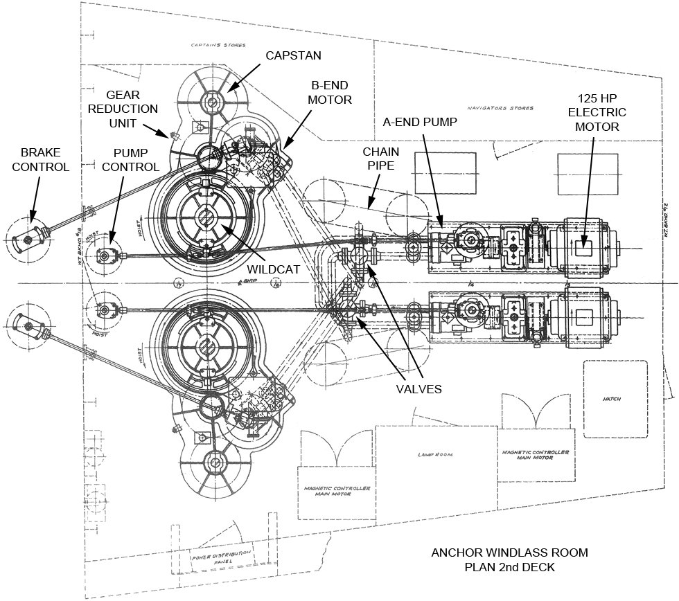Anchor windlass room plan