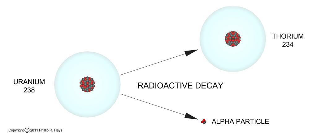 Ei radioaktiivinen dating isotoosilla uraanin ja torium antaa arvio