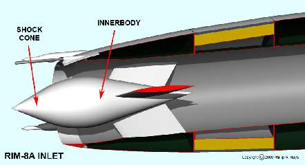RIM-8A air intake